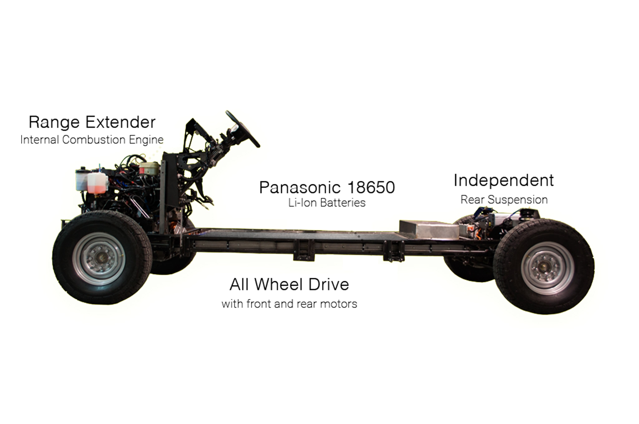 Workhorse W 15 Pickup chassis