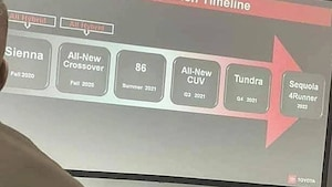 Toyota Next Gen Launch Timeline Courtesy Of GR86